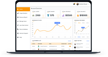 admin-panel-features