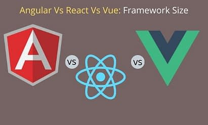 Angular vs React vs Vue framework size