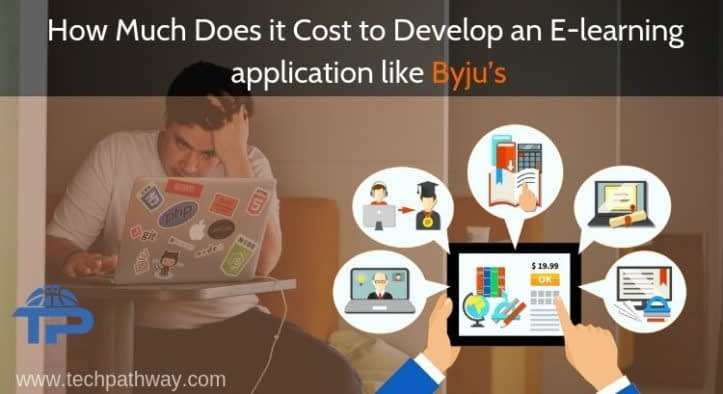 ow-Much-Does-it-Cost-to-Develop